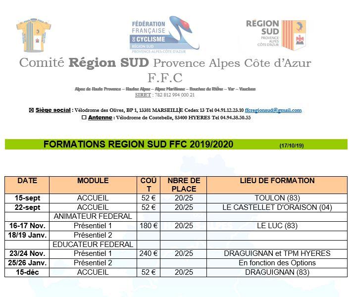 Les formations – FFC Région Sud PACA